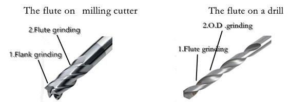 diamond flute grinding wheel