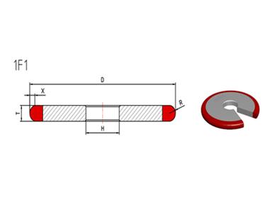 1F1 shape grinding wheel