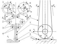 Schematic diagram of new belt grinding method