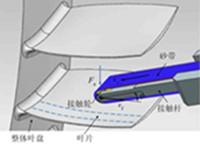 Belt grinding blade surface of integrated blisk