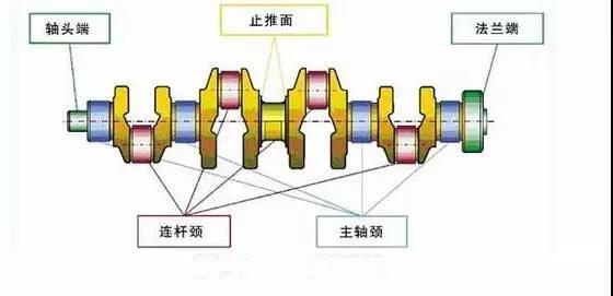 Vitrified CBN Grinding Wheel for Journal