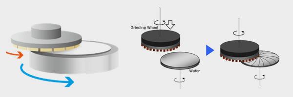 back grinding wheel diamond