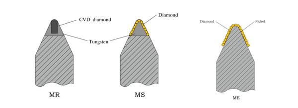 cvd diamond dresser roll