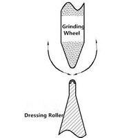 diamond profile dressing rolls