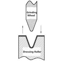 diamond dressing rolls