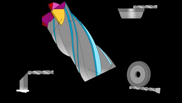cnc tool grinding wheels